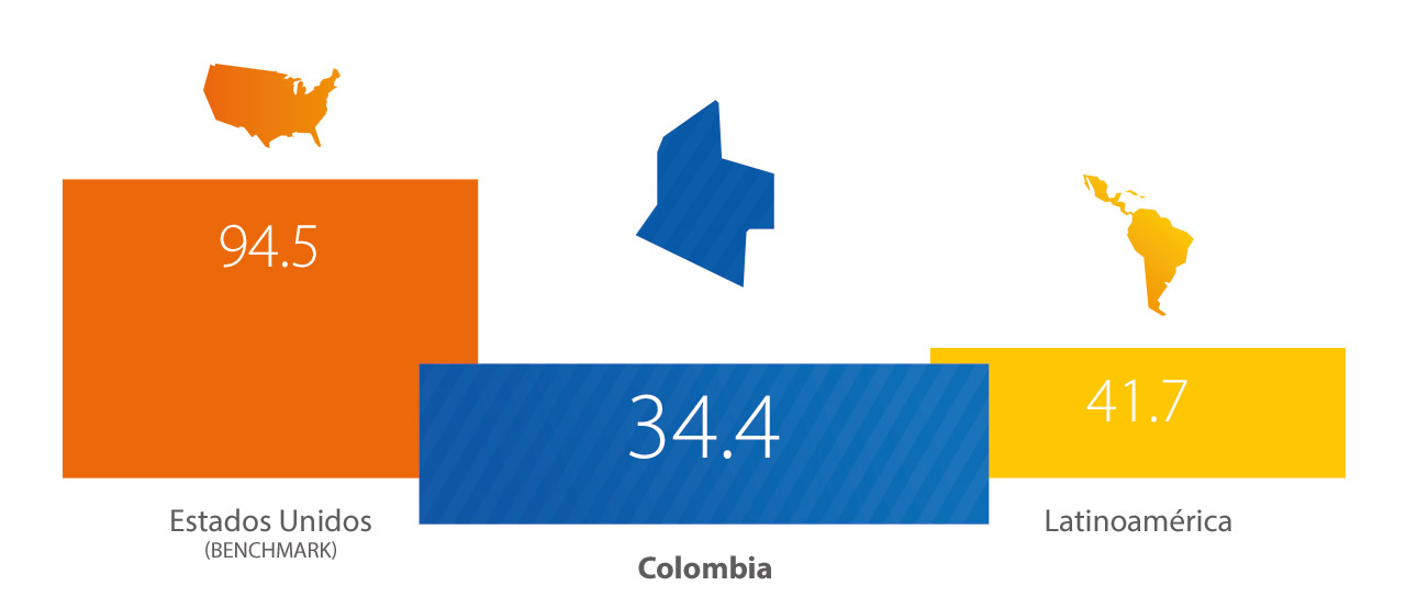 colombia-indice-1280x554.jpg