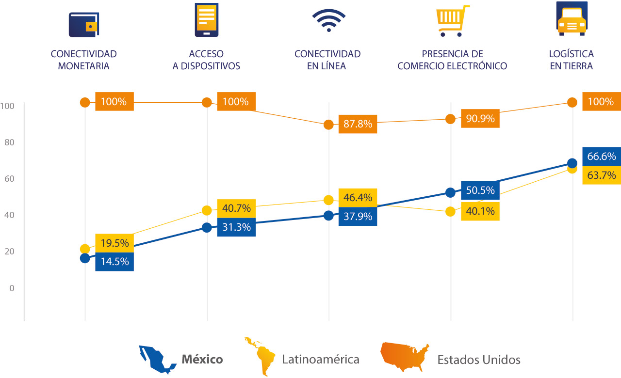 mexico-spend-breakdown-1280x780